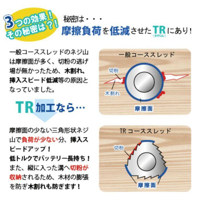 匠力 TRステンレスコーススレッドSUS304ラッパ 3.8×41mm 全ねじ 500本/小箱
