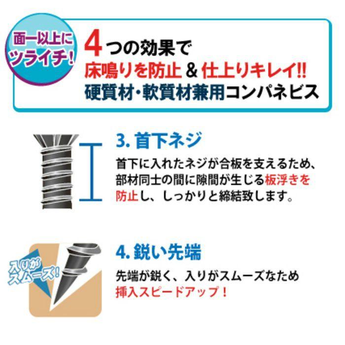 匠力 コンパネビス 4.2×75mm パーカー処理(軟質・硬質材兼用) 150本/小箱
