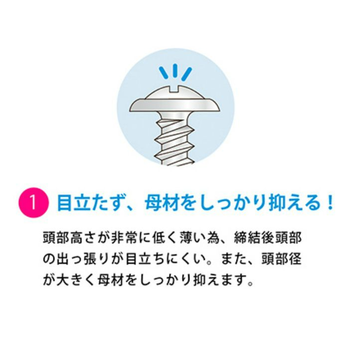 匠力 ドリルビス HAIRI 三価ユニクロ/シンワッシャー 4X16mm 100本X6袋/小箱