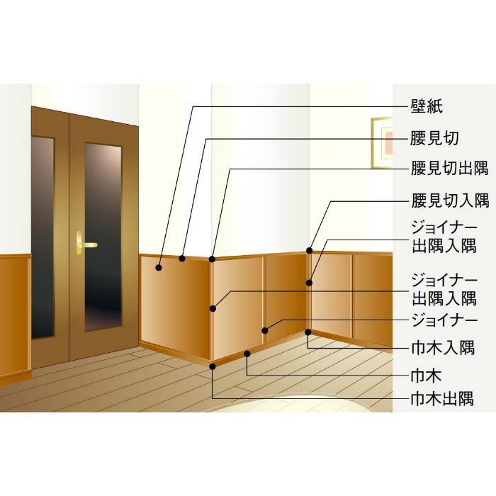 WU19 腰壁用壁紙 ウッドデコ部材 腰見切 4本/ケース