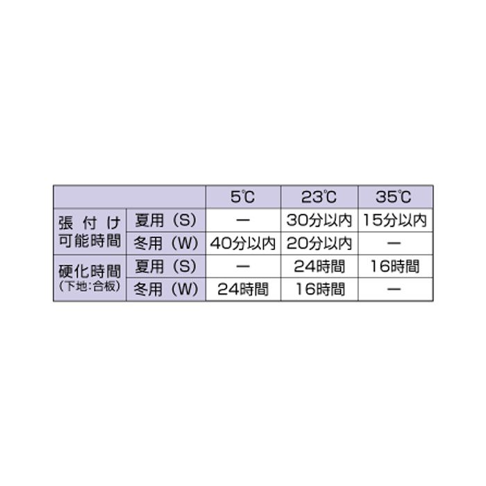 フロアーウッドMS フローリング施工用接着剤 コテ付 5kg×2