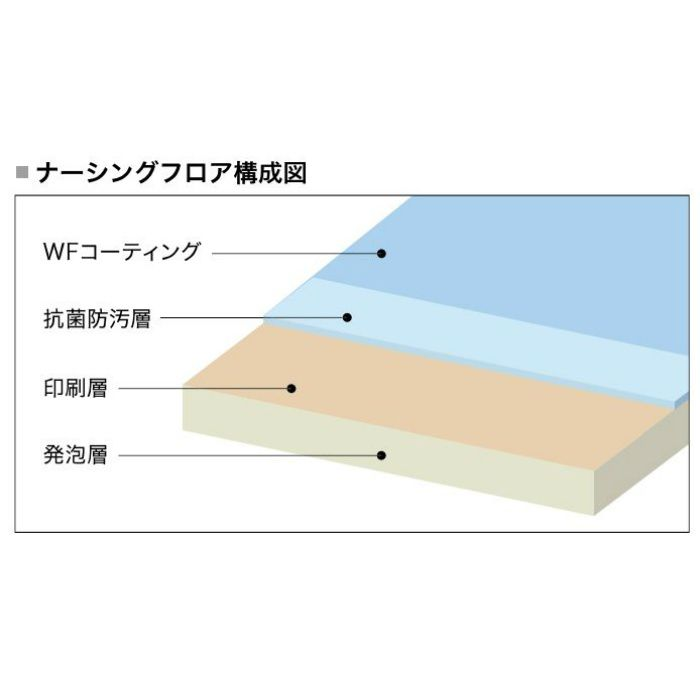【5%OFF】NU-4311 Sフロア ナーシングフロア ウォルナット (旧品番:NU1303)