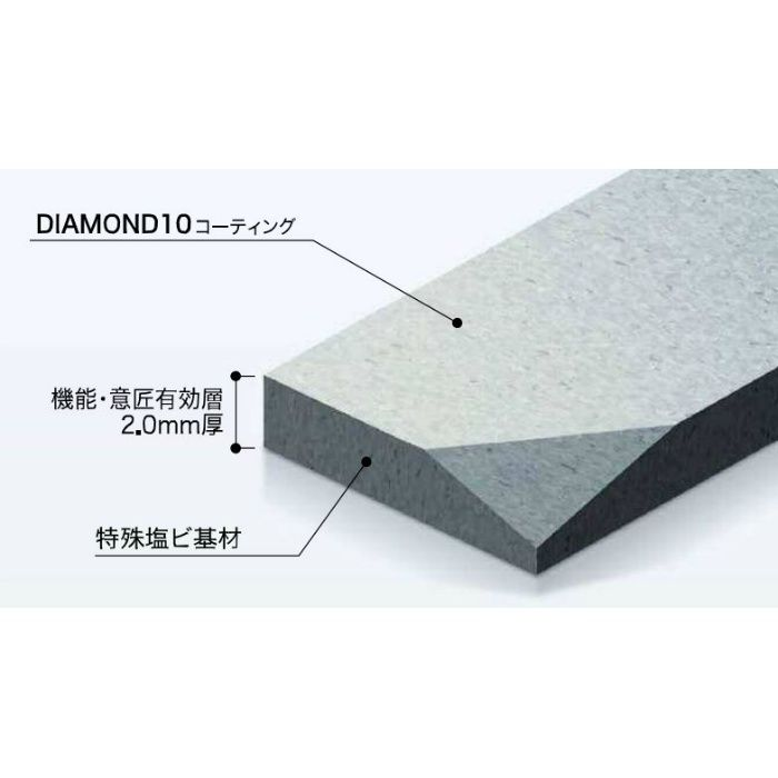 【5%OFF】PG-4580 Sフロア 単層シート メディントーン