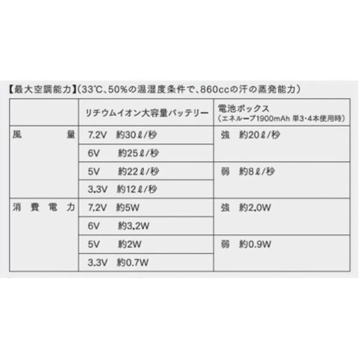 FAN1262BR 空調服(R)用ワンタッチファン ワンタッチファンブラック×レッド(1個)