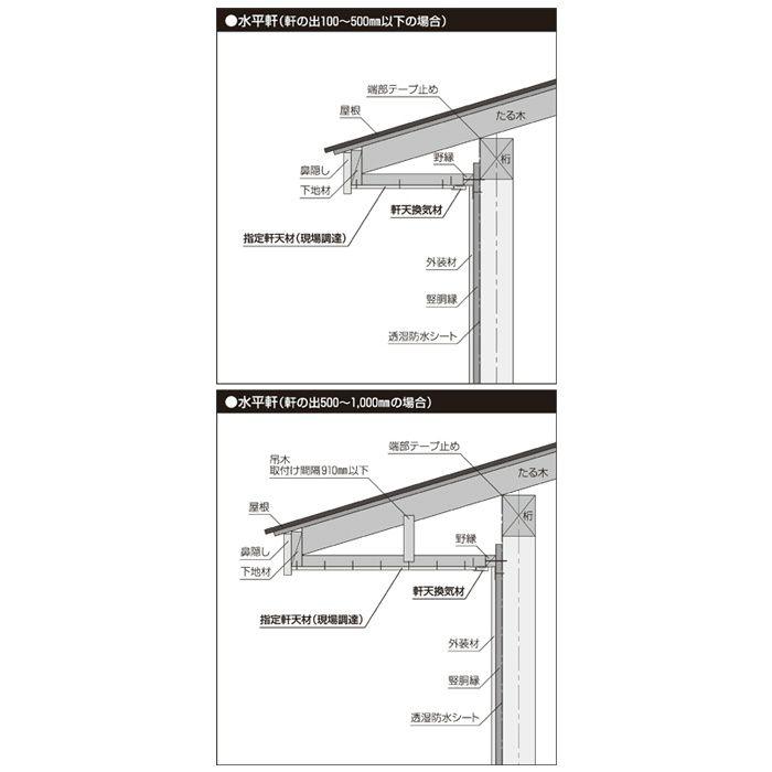 FV-N0818KF-L27-WT 防火対応 軒天換気材(30分準耐火構造認定品・壁際タイプ) ホワイト