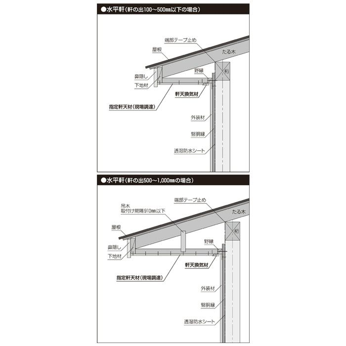 FV-N0818KF-L27-CB 防火対応 軒天換気材(30分準耐火構造認定品・壁際タイプ) シックブラウン