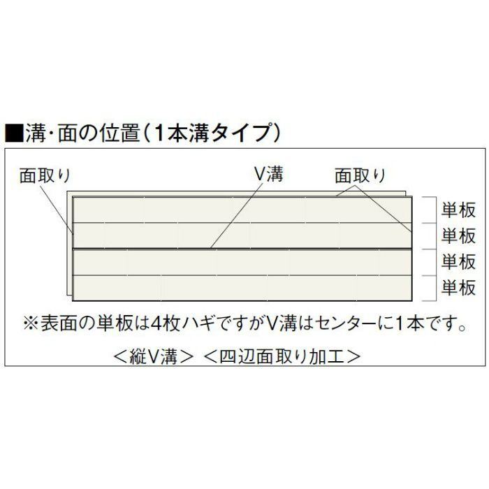 JNFS1-BJ ナチュラルフェイスS・Jベース 1本溝タイプ 上履用 12mm厚 エルム ベージュ色【地域限定】