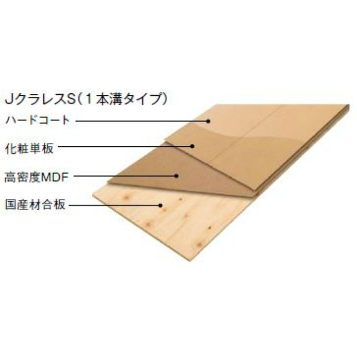 JCS1-PA JクラレスS 1本溝タイプ かば 上履用 12mm厚 かば ペール色【地域限定】