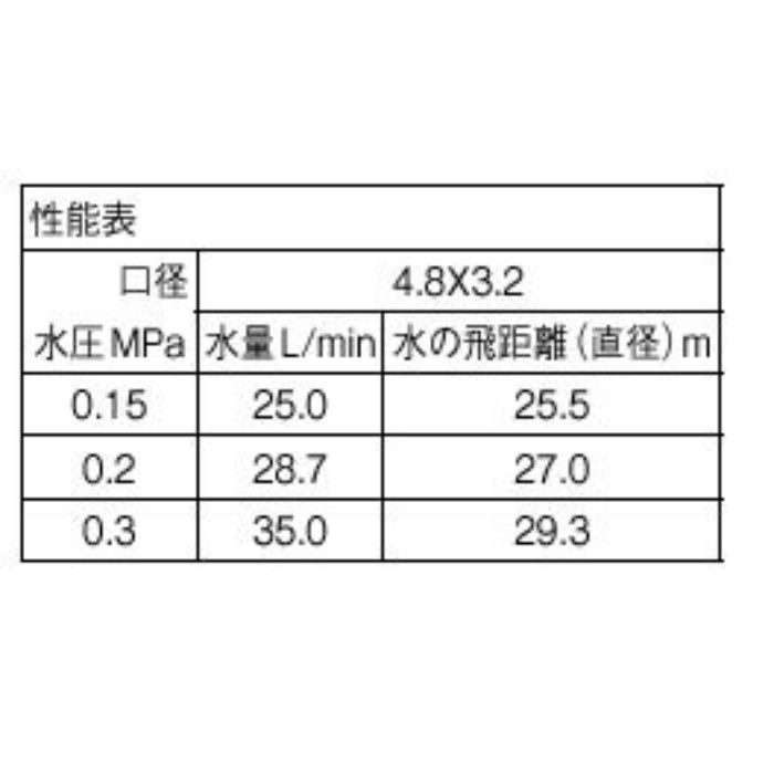 C53F-20 フルサークルスプリンクラー上部