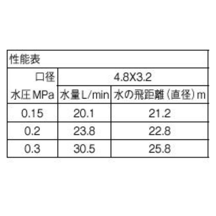 C560F-20 パートサークルスプリンクラー上部