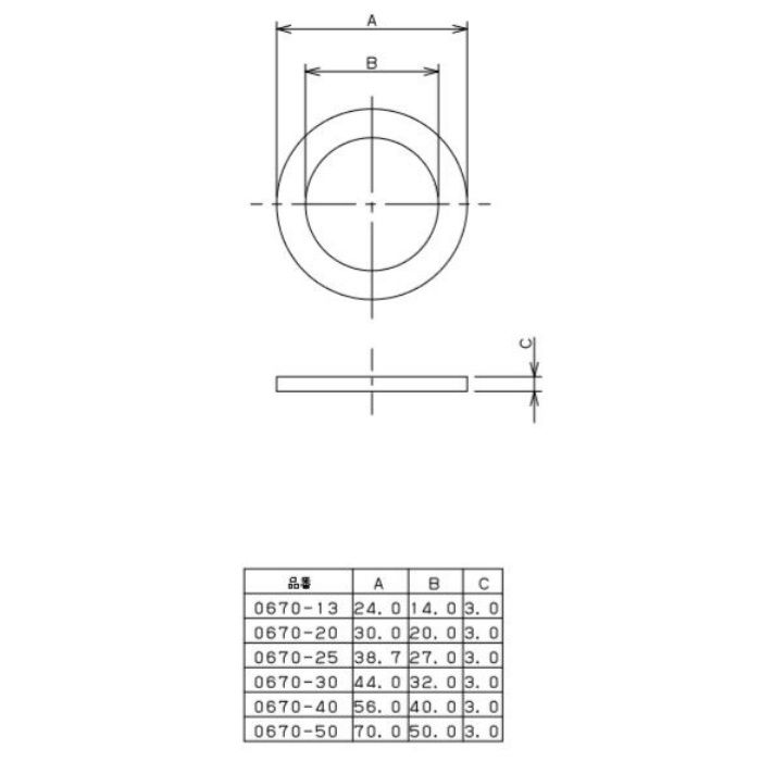 0670-20 水道メーター接続ナット メーターパッキン