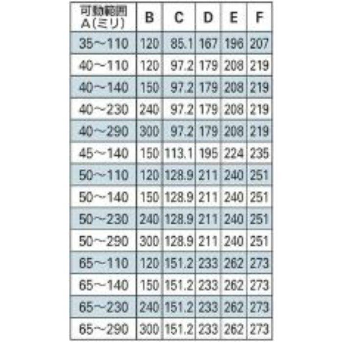 625-455-75A 配管固定バンド レベルバンド
