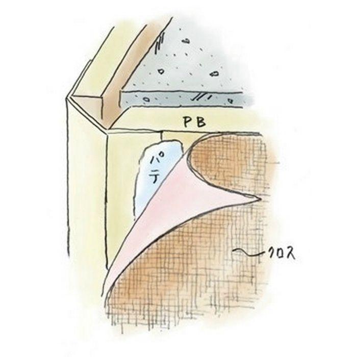 ペンキ・クロス下地材 出隅 ビニール 面取ボードコーナー20テープ付 ミルキー 2.5m  01138-1