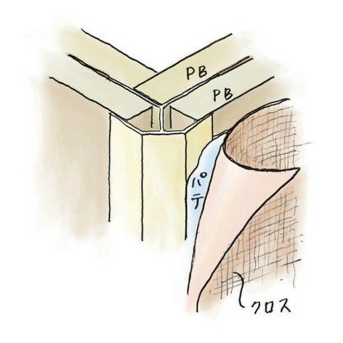 ペンキ・クロス下地材 出隅 ビニール 15面取コーナー  9mm用 ミルキー 2.5m  01058