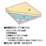タイガー制振パネル 3×6版 【関東限定】