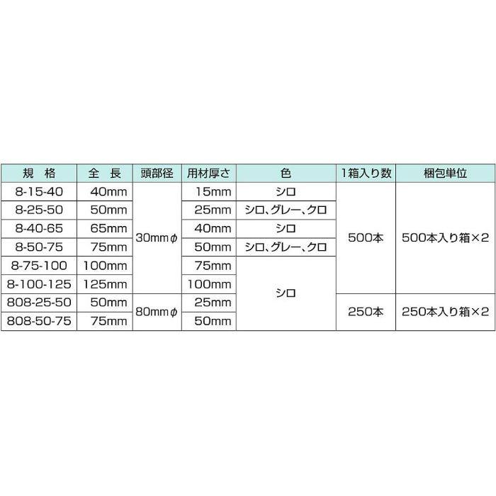 プラファス 白 8-25-50 500本/小箱