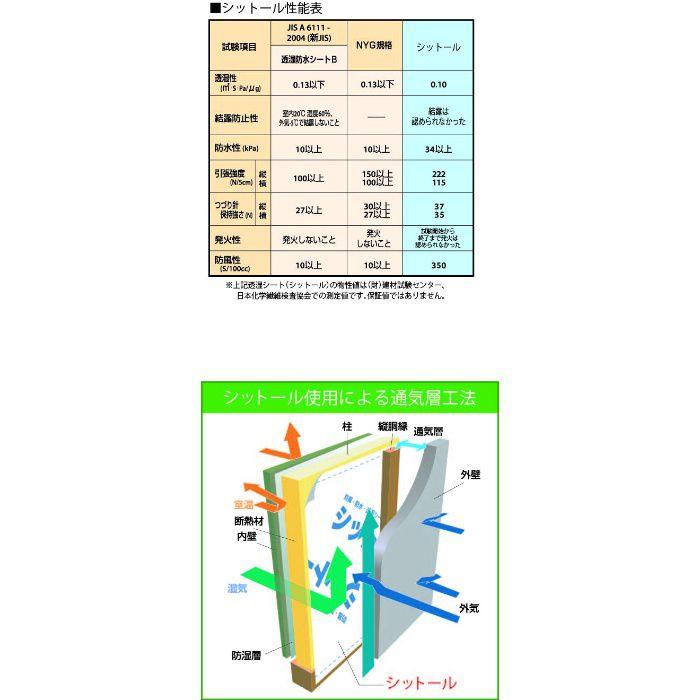 【ロット品】 シットール 100 厚み 0.21mm×幅 1000mm×100m巻 10本/セット