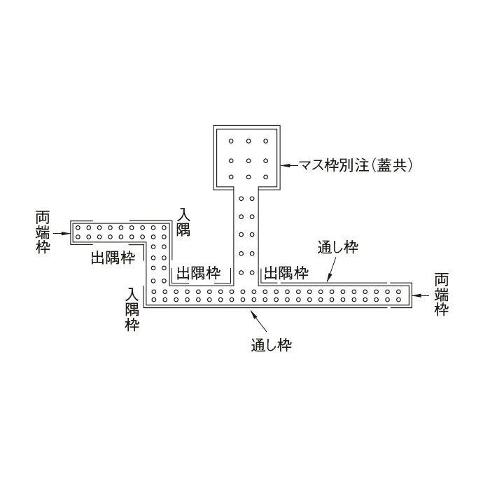 排水ピット用 両端枠 100巾 A-10用 431-221 2個/ケース
