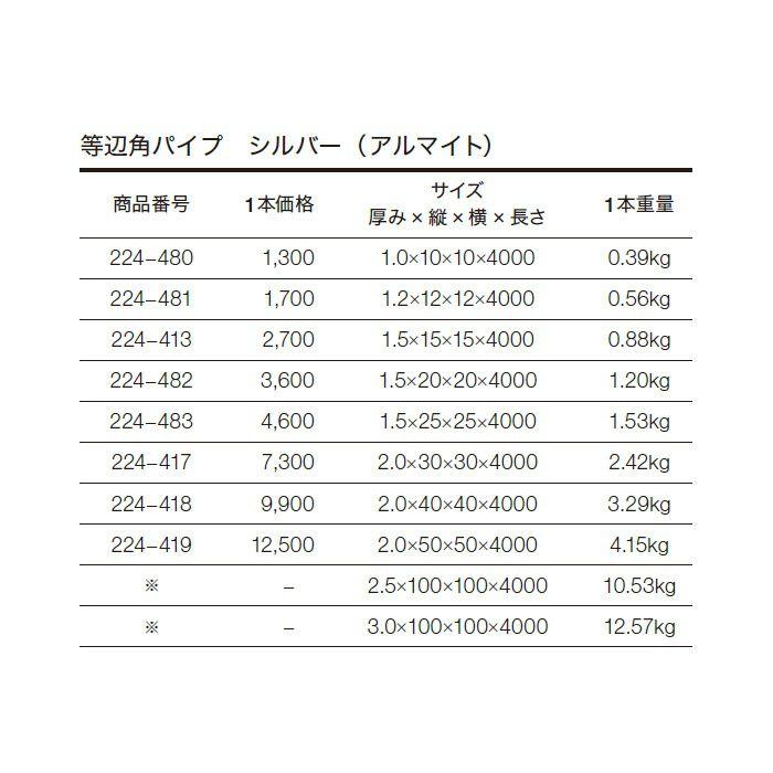 等辺角パイプ アルミ材 224-481 シルバー(AL)