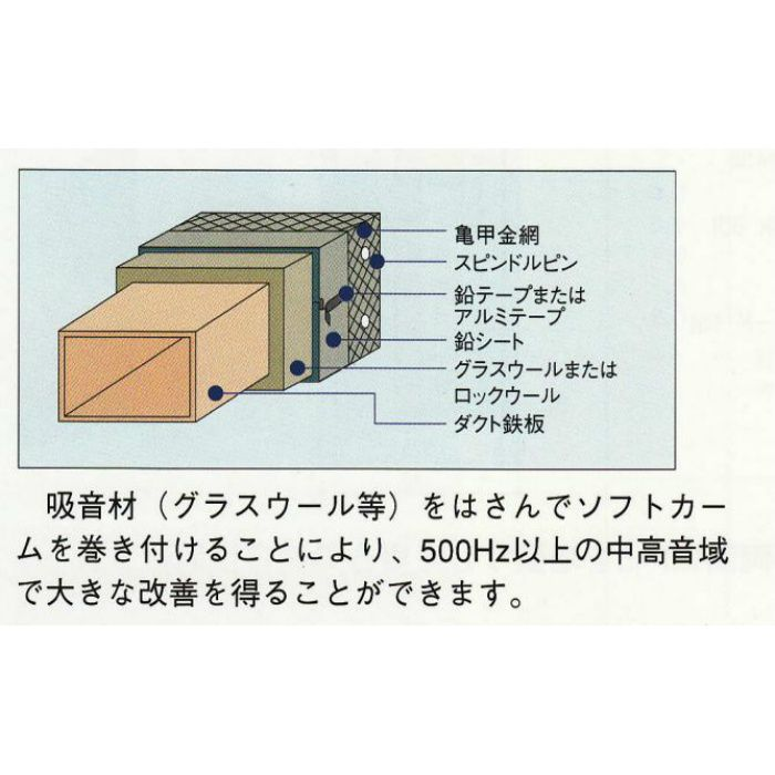 鉛シ-ト 1.0mm厚 940mm×5m A-3