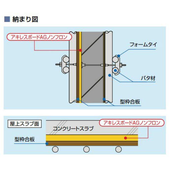アキレスボード AG 25mm厚 3×6板