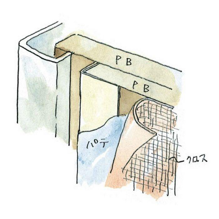 ペンキ・クロス下地材 ドア廻り ビニール L型コーナー15×25穴あき ミルキー 2.5m  01293-1