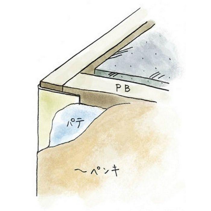 ペンキ・クロス下地材 出隅 ビニール ホワイトコーナー25穴あき+テープ付 ホワイト 3m  01166-3